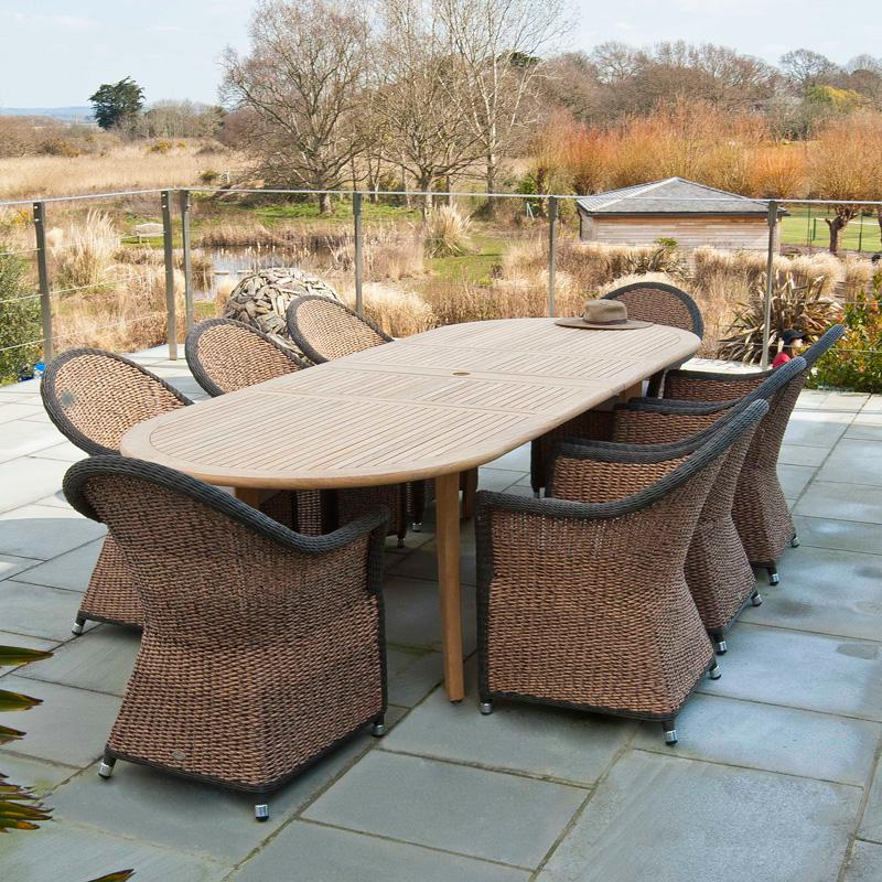 Patio Dining Tables and Chairs