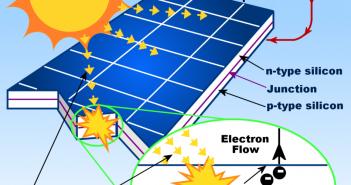 how-do-solar-panel-works-diagram