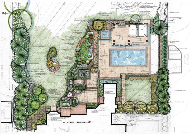 Strategic Gardening Plan