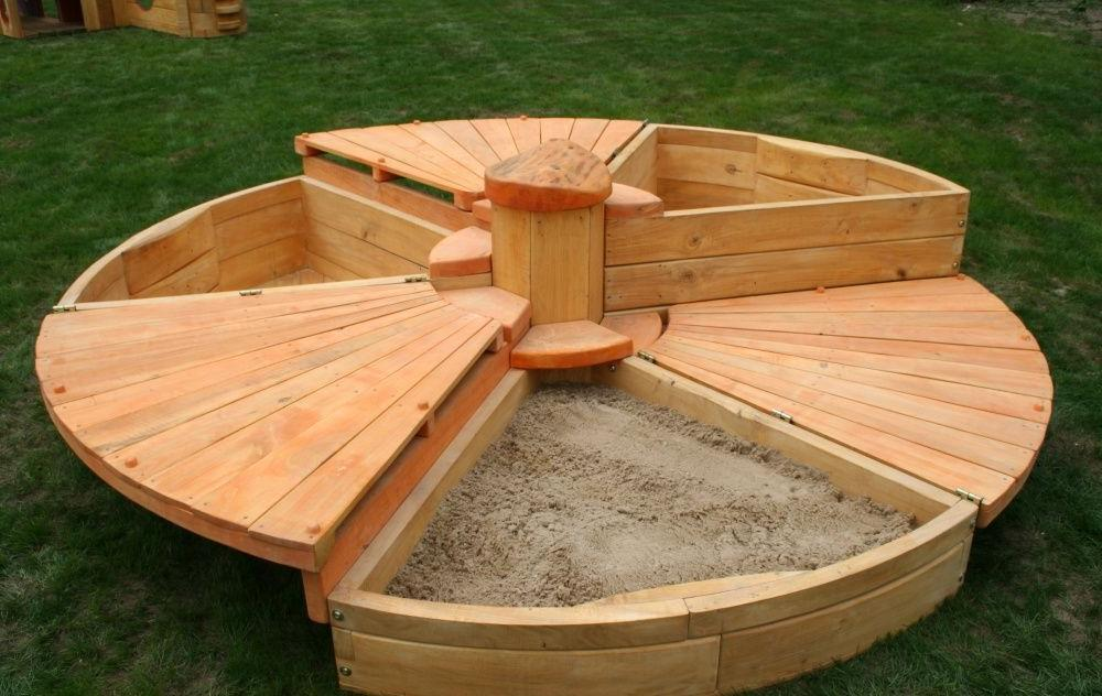 Round, rotating transformer sandbox
